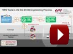 IEC 61850 Engineering Process Overview