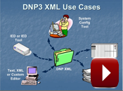 DNP3_XML_Device_Profile